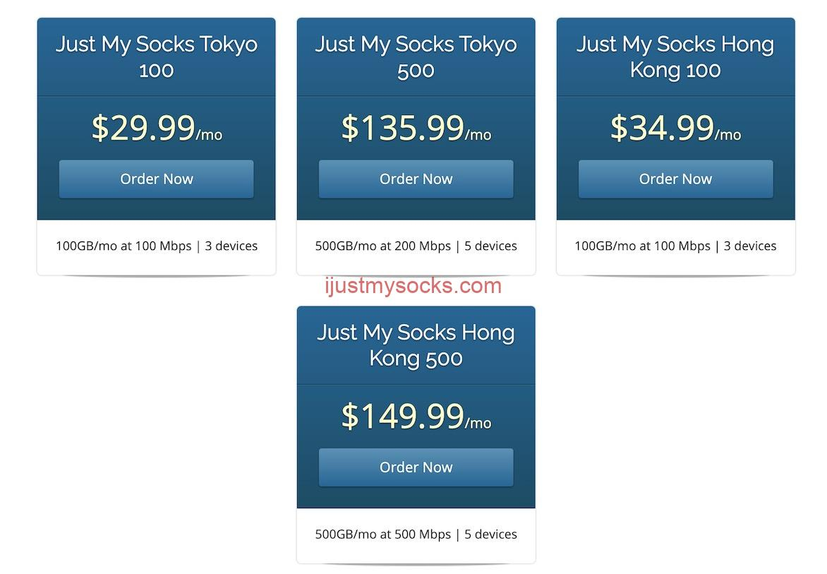 Just My Socks 香港